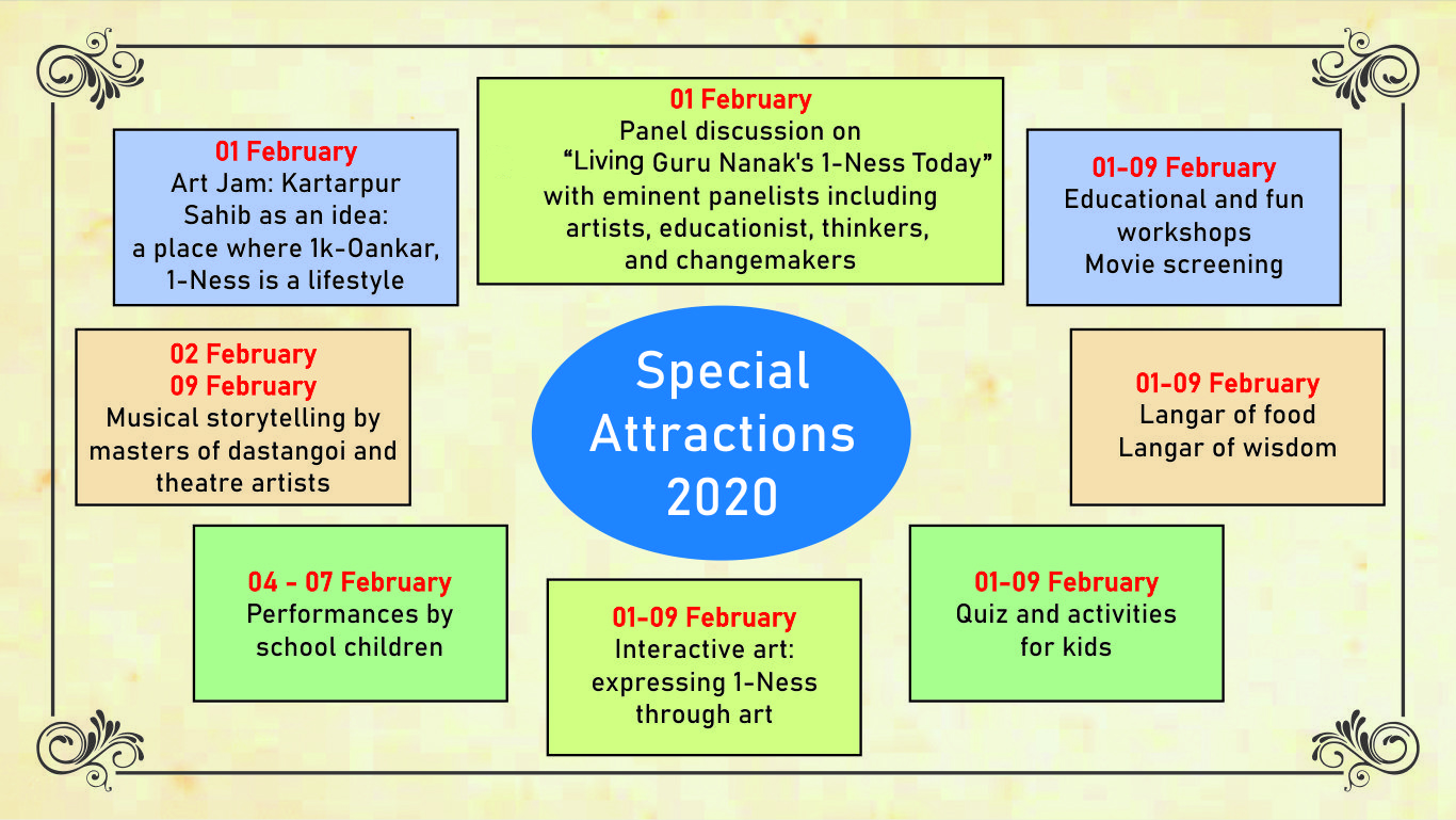 Special Attractions 2020